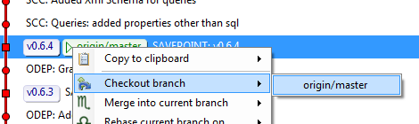 Checkout context menu