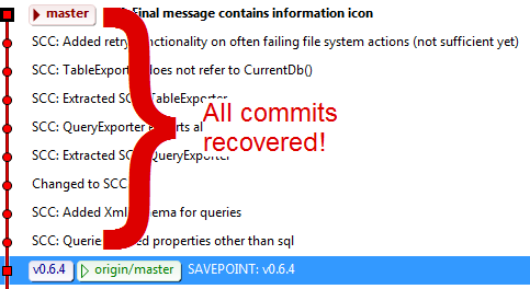 Recovered commits